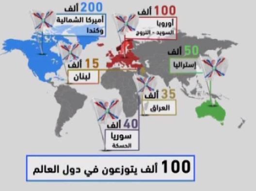 بالفيديو: مَن هم الأشوريّون؟