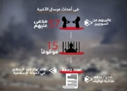"""بالفيديو: عماد جمعة وجومانا حميد في اولوية مطالب """"النصرة""""… فما الواقع بالارقام؟"""