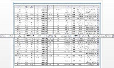"""وثيقة من سجلات الأمن الليبي:  والد انتحاري مانشستر منتمي """"للقاعدة"""""""